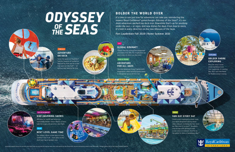 Odyssey of the Seas - Infographic
